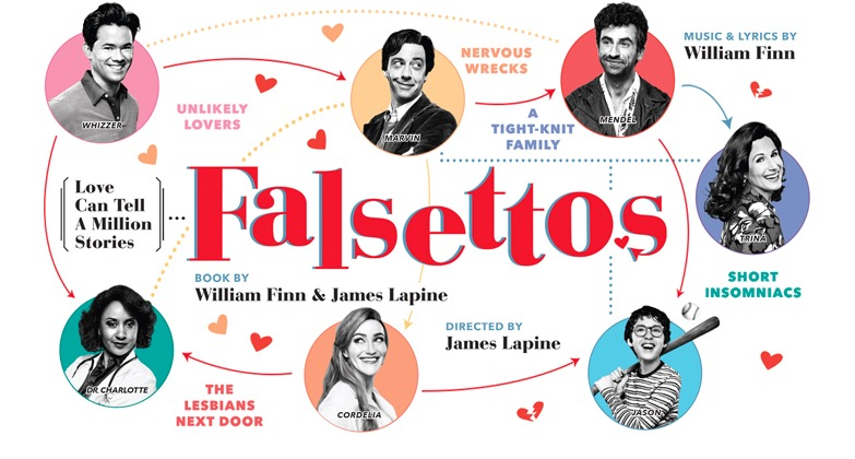 Photo of CD Review: Falsettos – 2016 Broadway Cast Recording